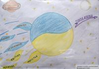State space necessary steps.Children's Drawings